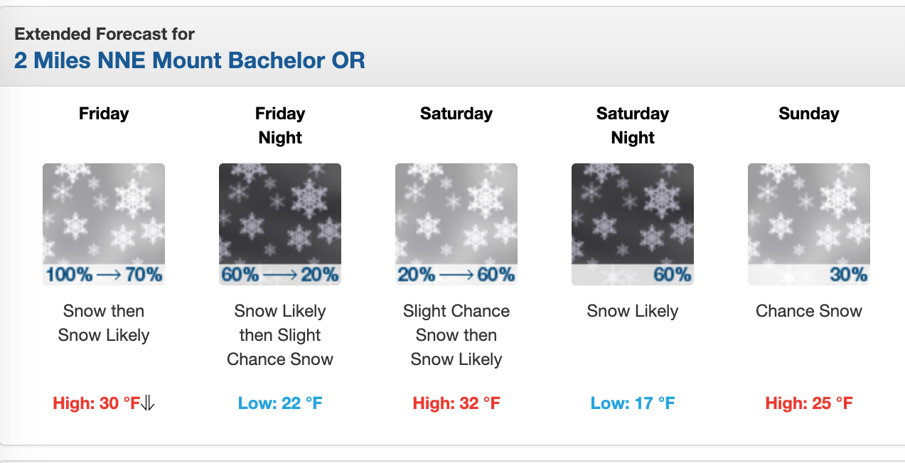 forecast for mt bachelor showing snow friday-sunday